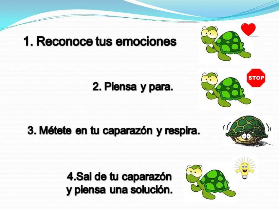 Resultado de imagen de tecnica tortuga autocontrol para padres